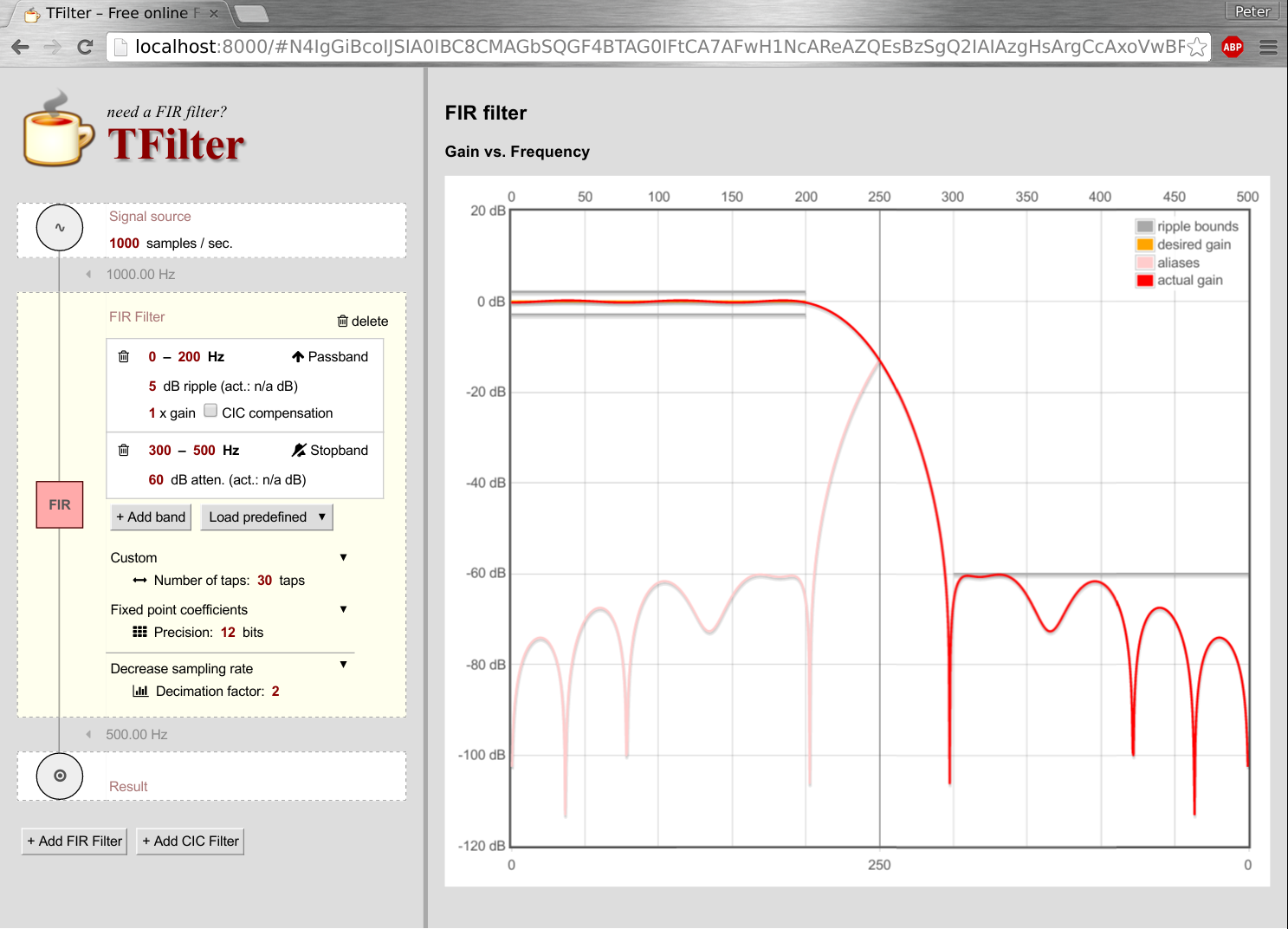 TFilter - Free online FIR filter design